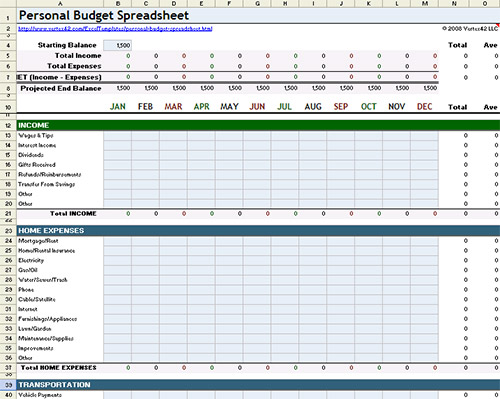 Vertex42 Budget Template