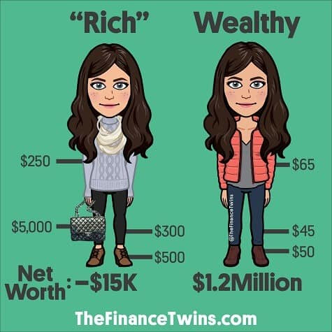 Rich vs. Wealthy