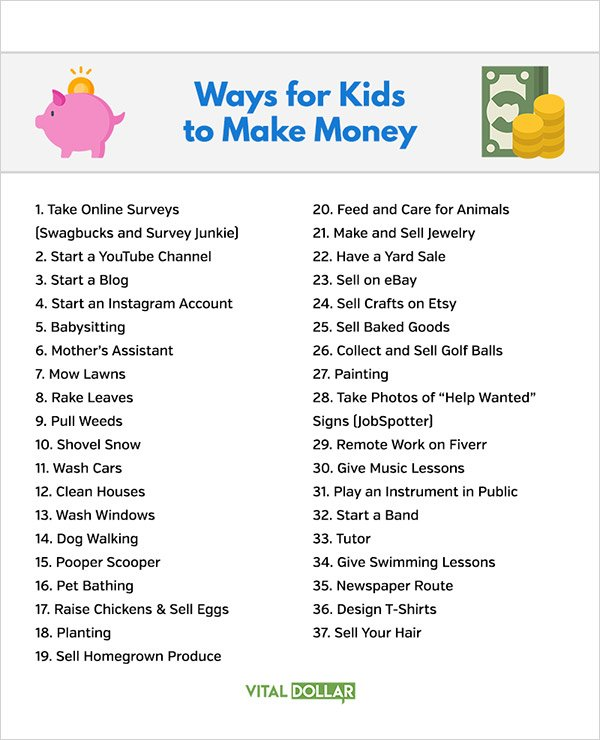 Ways for Kids to Make Money